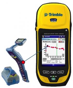 Terminal GeoExplorer 6000 Trimble® et détecteur Radiodétection RD8000